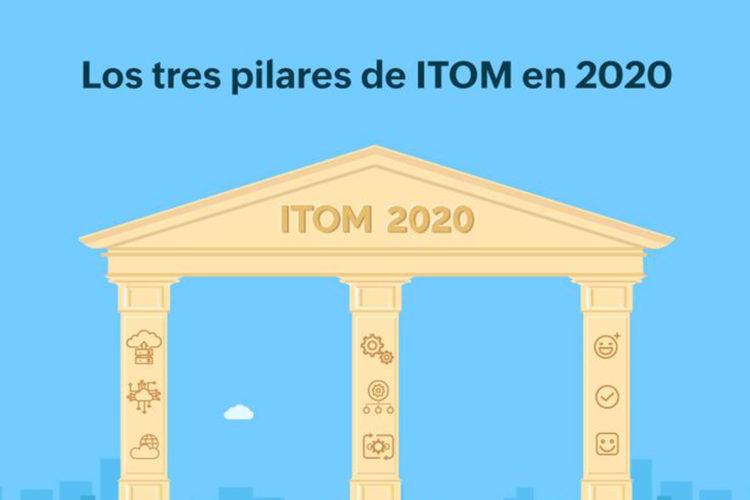 Los tres pilares de ITOM en 2020 ManageEngine