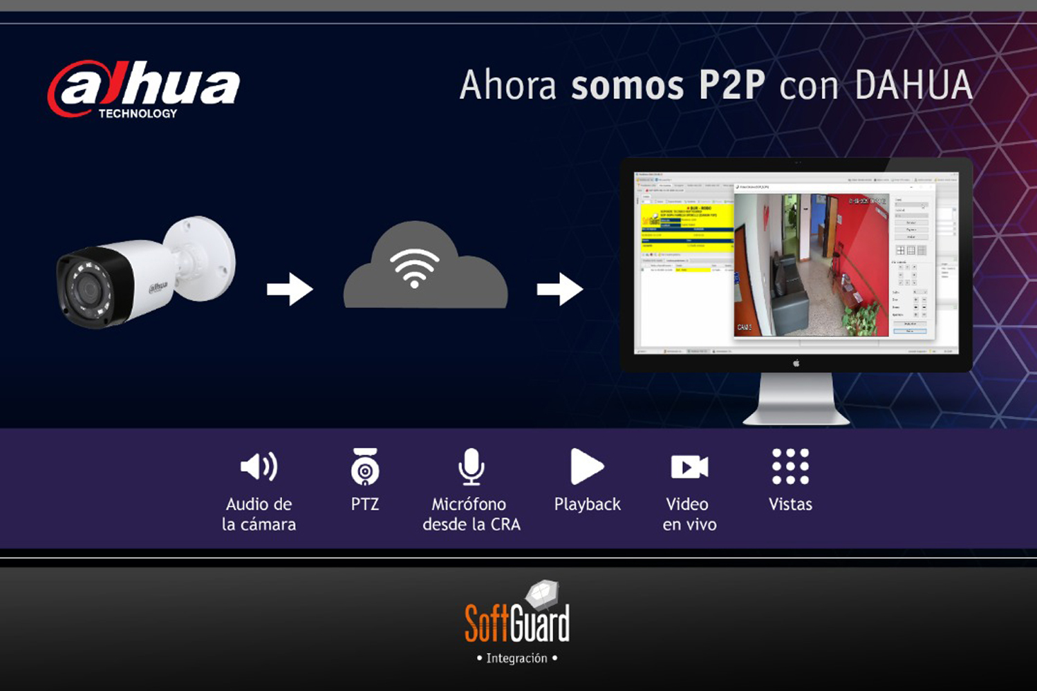 SoftGuard y Dahua Technology integración P2P