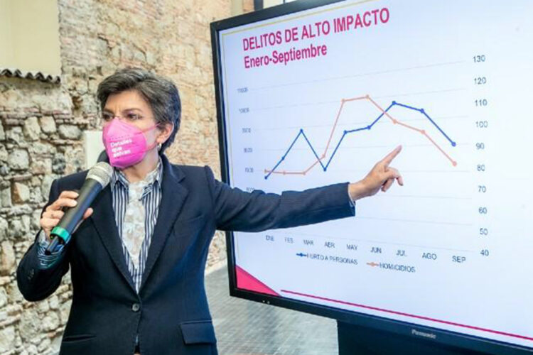 Claudia López alcaldesa mayor de Bogotá